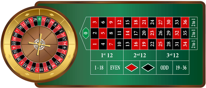Roulette-Table